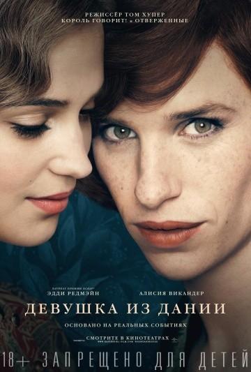 Смотреть фильм Девушка из Дании