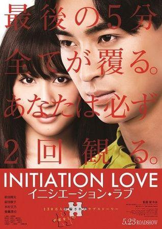 Смотреть фильм Любовь-инициация