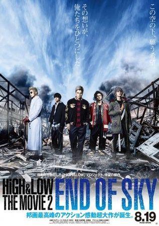 Смотреть фильм Взлёты и падения: Конец неба