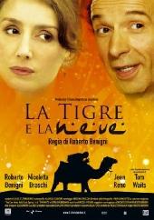 Смотреть фильм Тигр и Снегопад