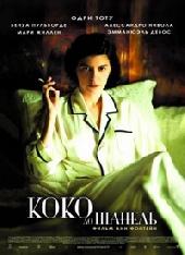 Смотреть фильм Коко до Шанель